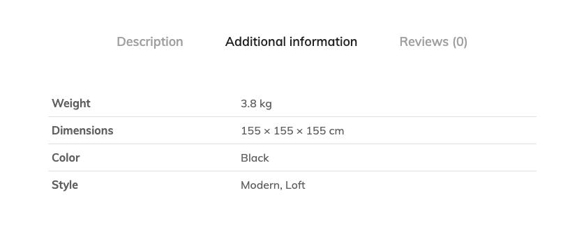 Fig. 1.2. Product Data Tabs. Widget.